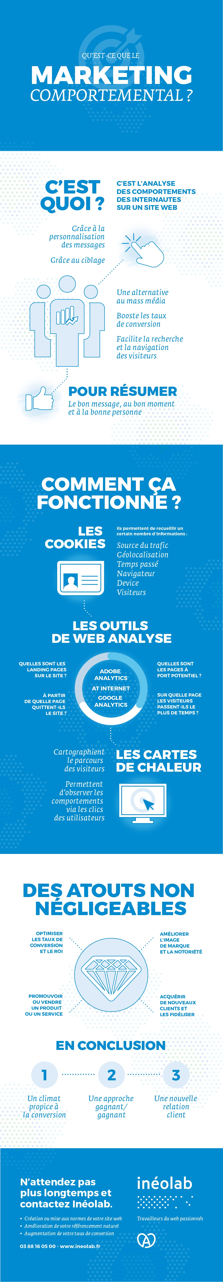 infographie marketing comportemental