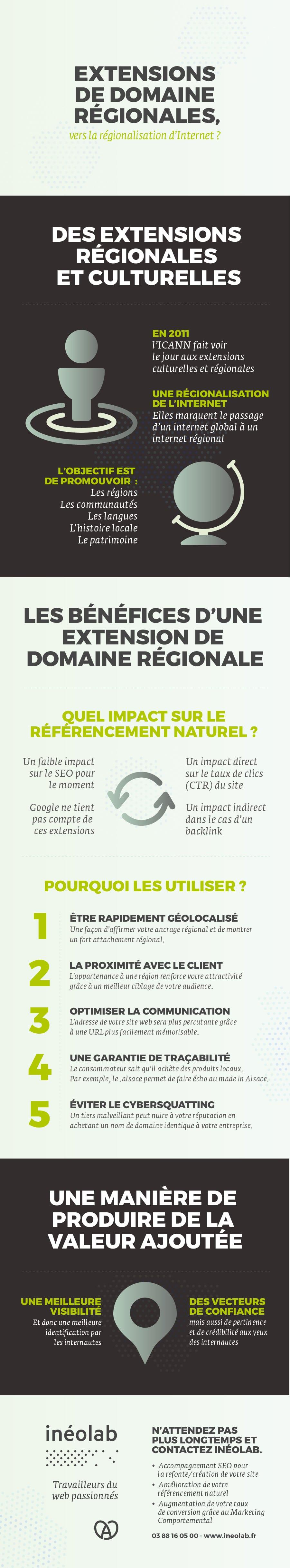 extensions régionales infographie