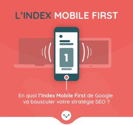En quoi l'index mobile first de Google va bousculer votre stratégie SEO ?