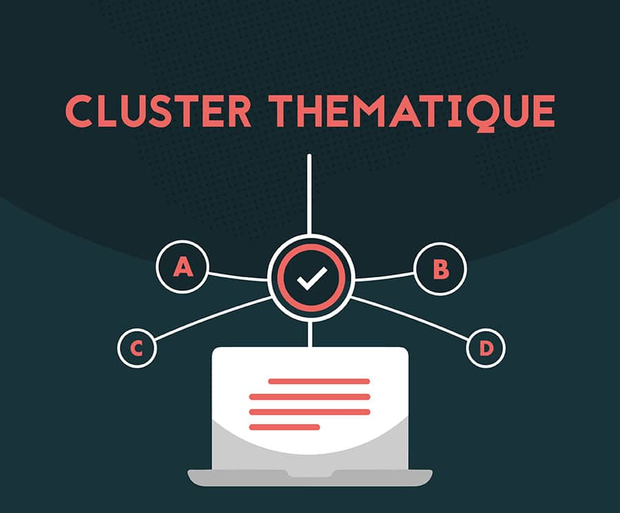 Pourquoi la stratégie SEO du Cluster Thématique va-t-elle vous permettre d'atteindre les meilleures positions sur Google ? En infographie